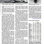 p. 111 How to get started in hot rod sailing