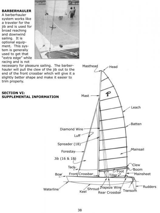 Prindle-15-16-18-Manual-38