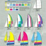 1993 Prindle Sail Colors